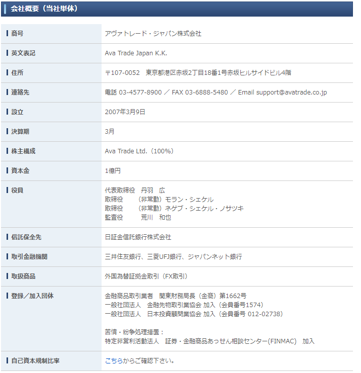 アヴァトレード・ジャパン株式会社